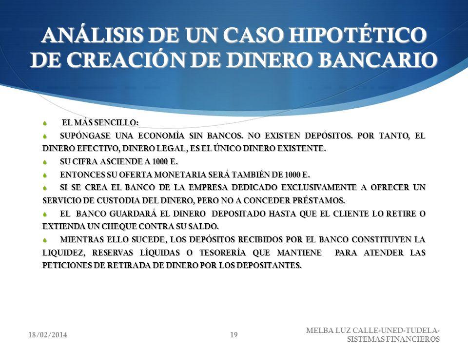 ANÁLISIS DE UN CASO HIPOTÉTICO DE CREACIÓN DE DINERO BANCARIO