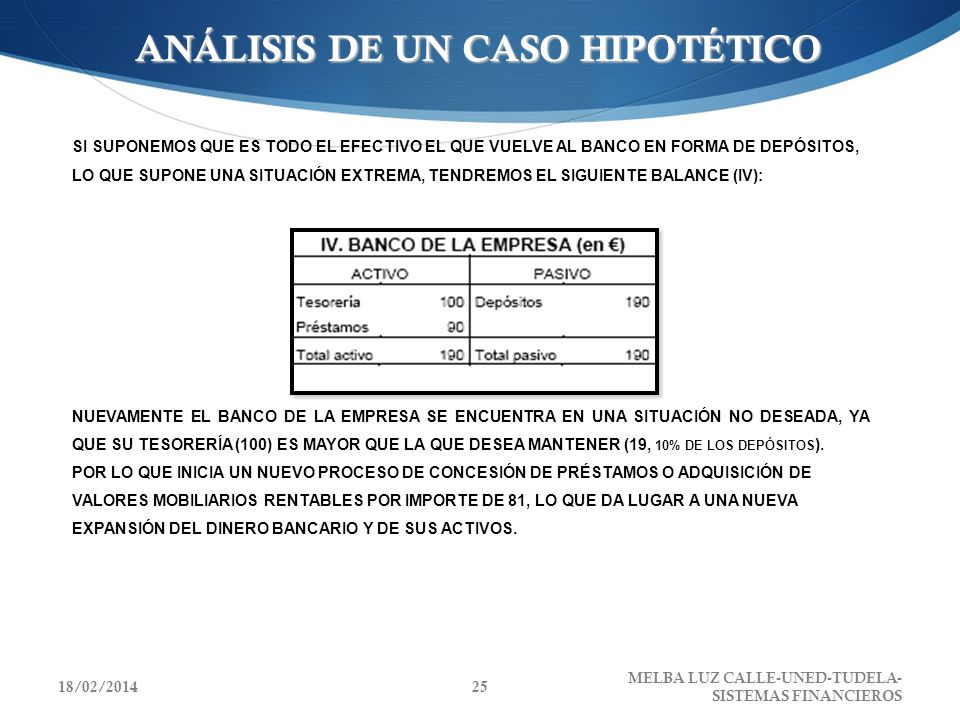 ANÁLISIS DE UN CASO HIPOTÉTICO