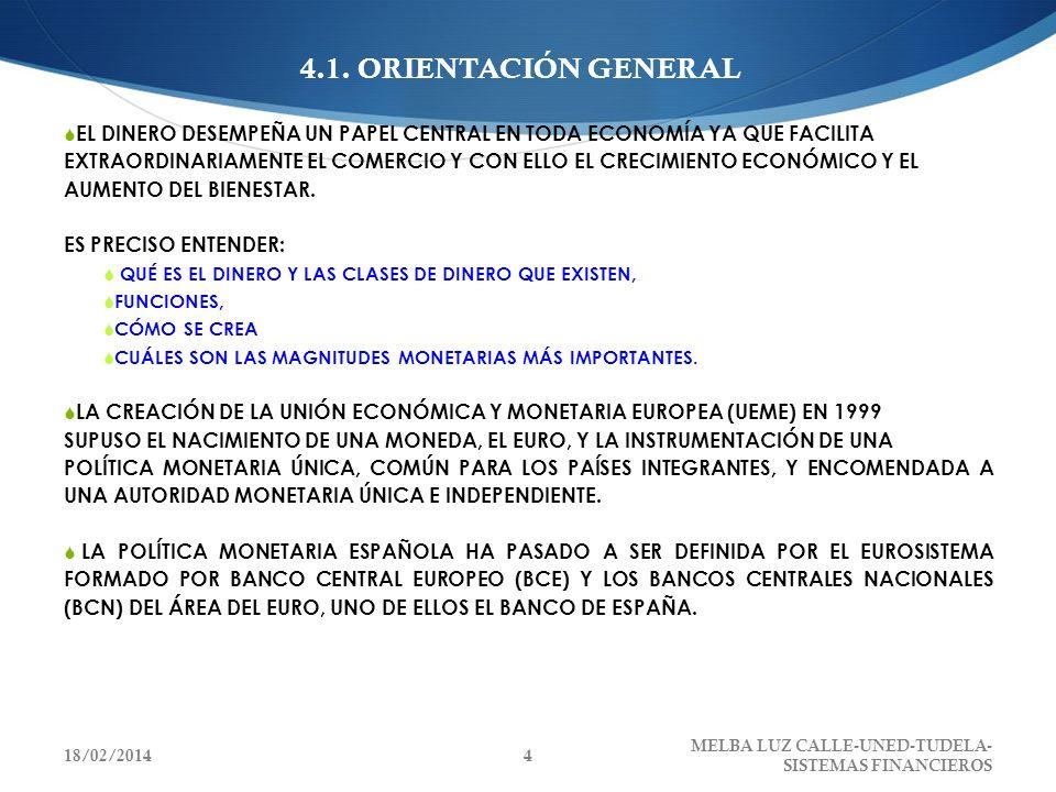 4.1. ORIENTACIÓN GENERAL EL DINERO DESEMPEÑA UN PAPEL CENTRAL EN TODA ECONOMÍA YA QUE FACILITA.