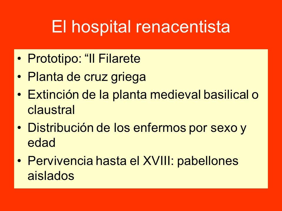 El hospital renacentista