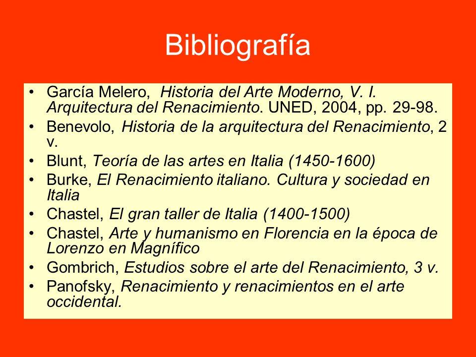BibliografíaGarcía Melero, Historia del Arte Moderno, V. I. Arquitectura del Renacimiento. UNED, 2004, pp. 29-98.