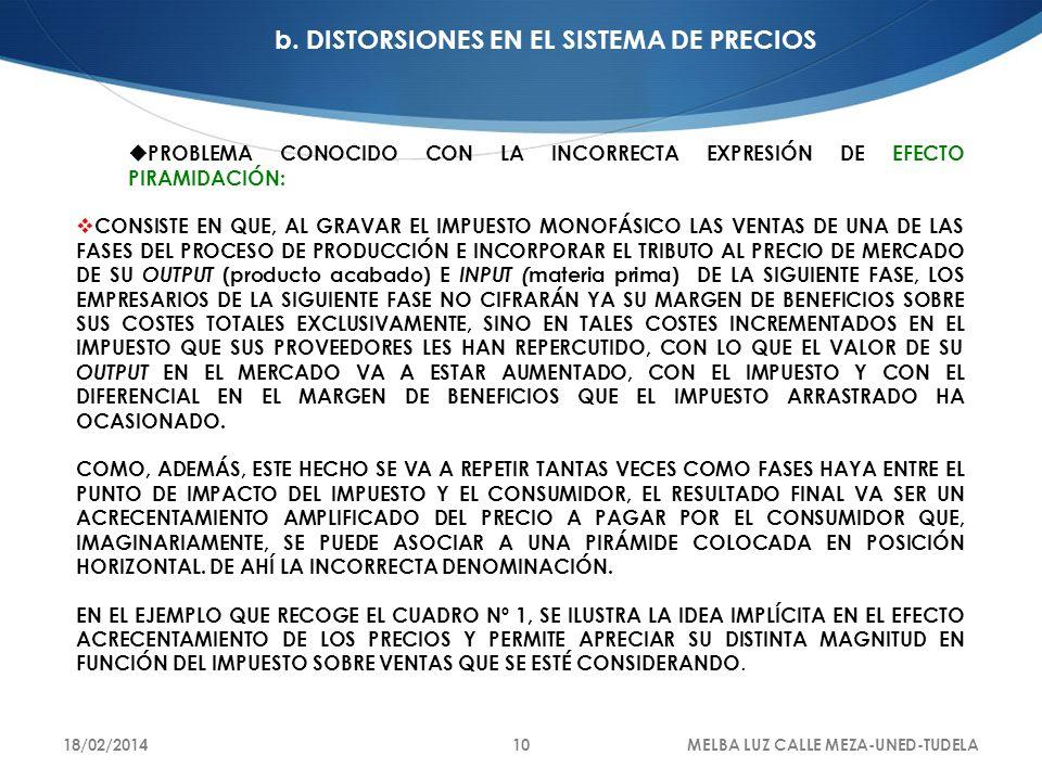 b. DISTORSIONES EN EL SISTEMA DE PRECIOS
