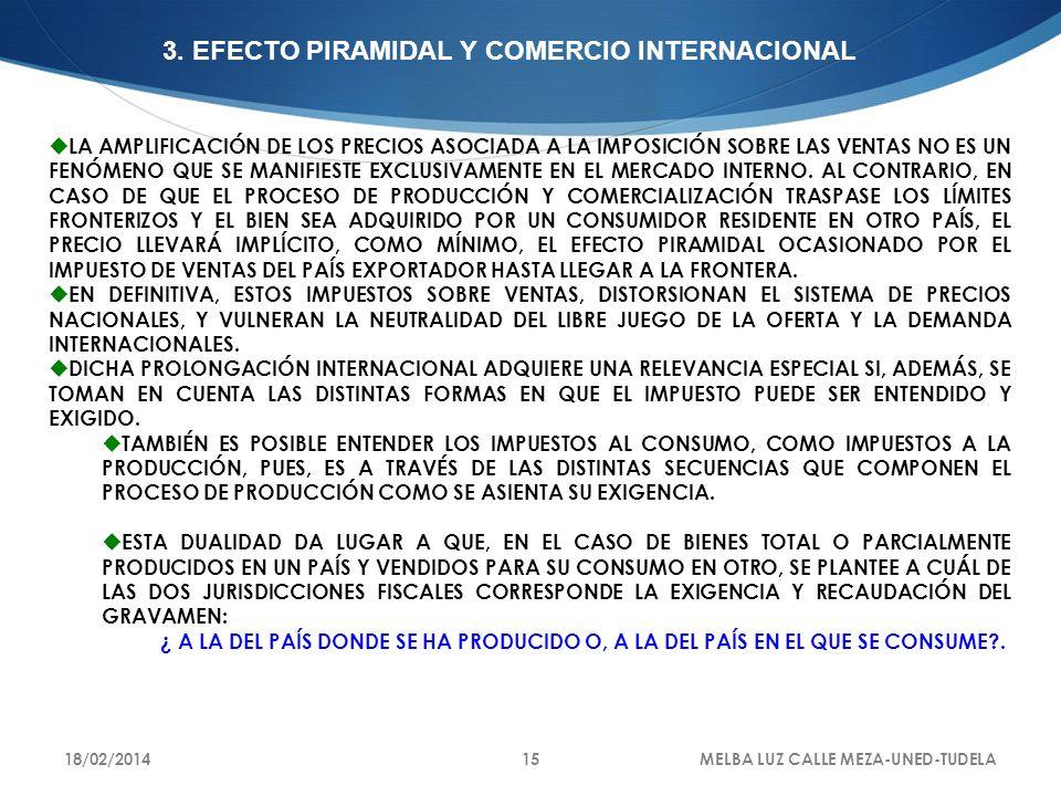 3. EFECTO PIRAMIDAL Y COMERCIO INTERNACIONAL