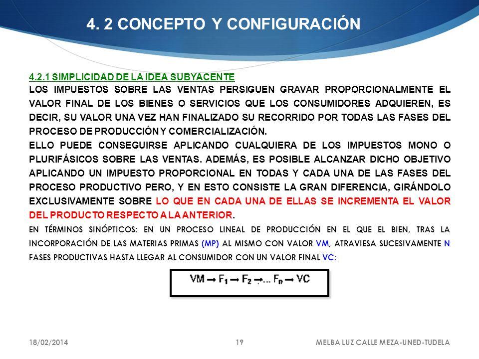 4. 2 CONCEPTO Y CONFIGURACIÓN