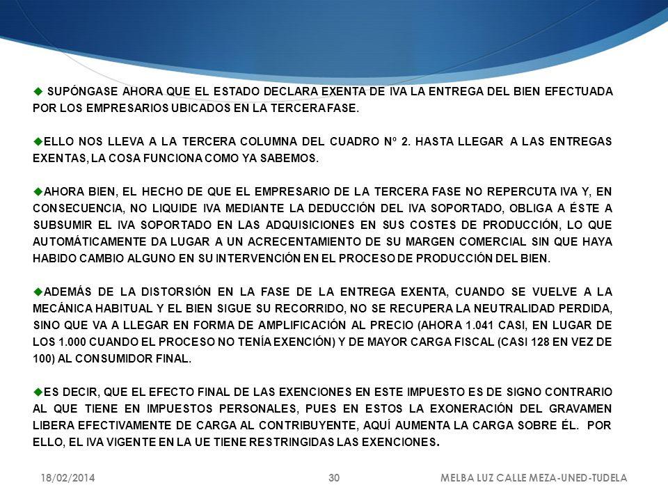 SUPÓNGASE AHORA QUE EL ESTADO DECLARA EXENTA DE IVA LA ENTREGA DEL BIEN EFECTUADA POR LOS EMPRESARIOS UBICADOS EN LA TERCERA FASE.