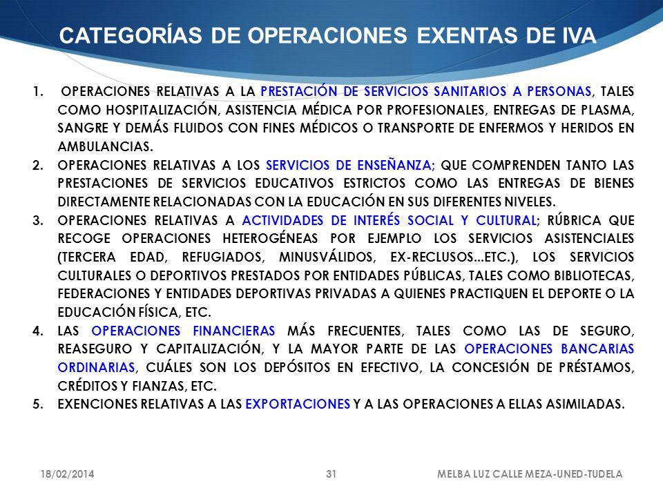 CATEGORÍAS DE OPERACIONES EXENTAS DE IVA