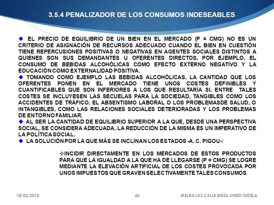 3.5.4 PENALIZADOR DE LOS CONSUMOS INDESEABLES