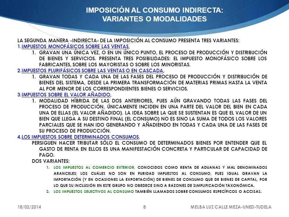 IMPOSICIÓN AL CONSUMO INDIRECTA: VARIANTES O MODALIDADES