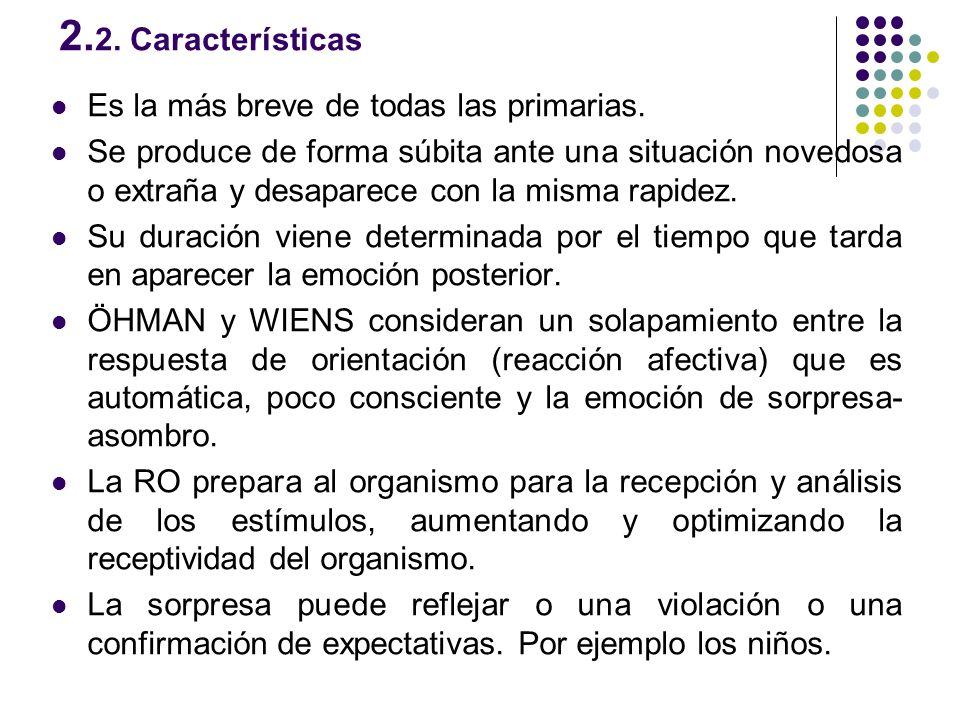 2.2. Características Es la más breve de todas las primarias.