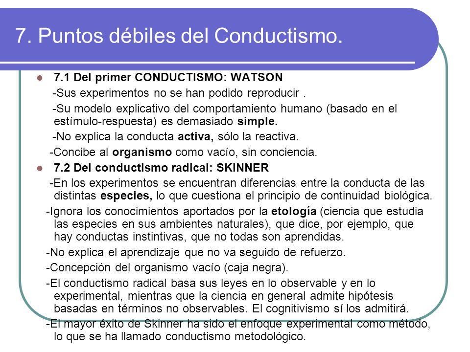7. Puntos débiles del Conductismo.