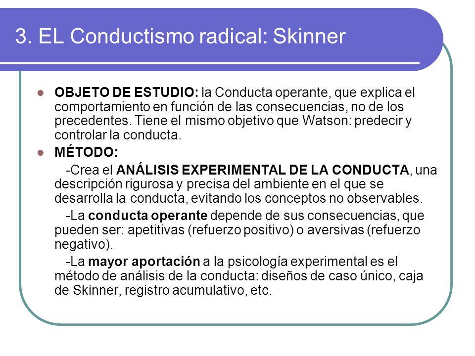 3. EL Conductismo radical: Skinner