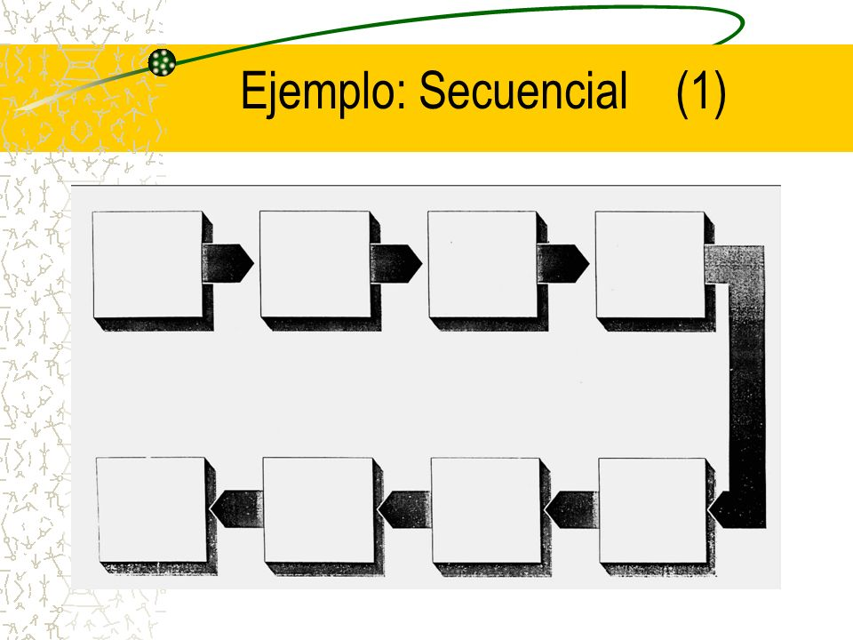 Ejemplo: Secuencial (1)