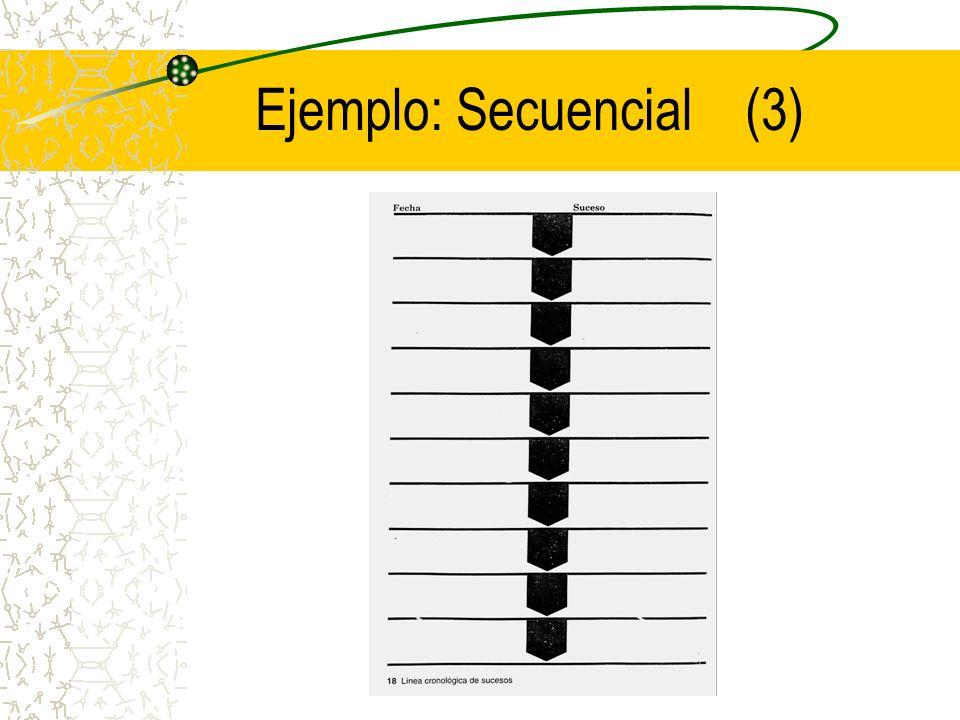 Ejemplo: Secuencial (3)