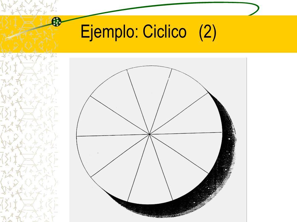 Ejemplo: Ciclico (2)