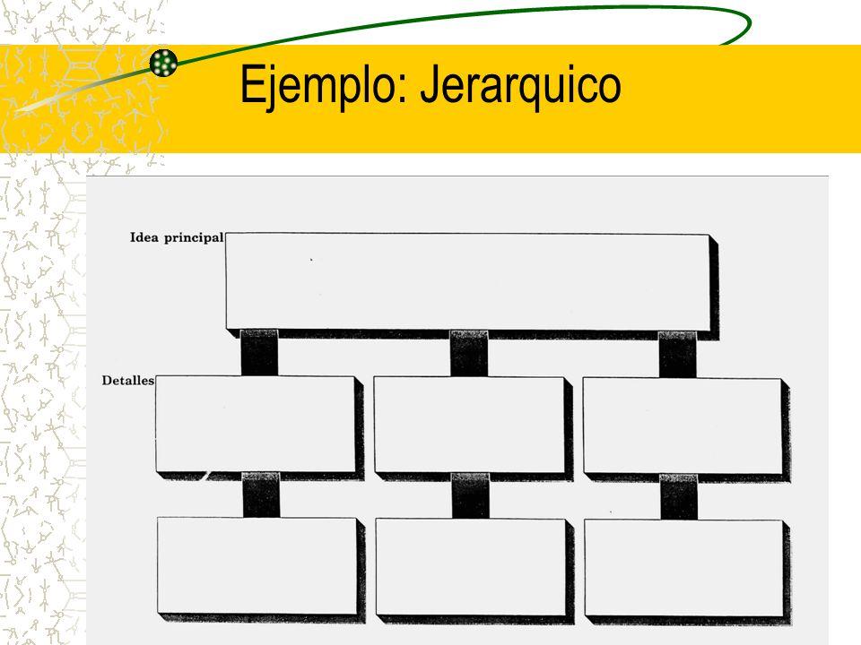 Ejemplo: Jerarquico