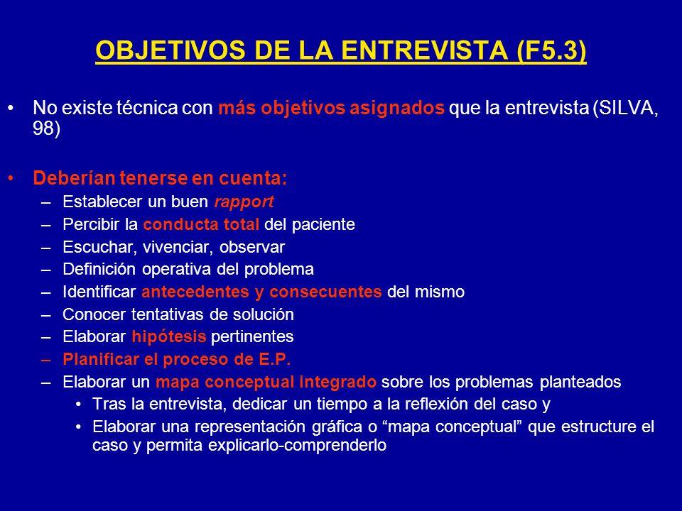 OBJETIVOS DE LA ENTREVISTA (F5.3)