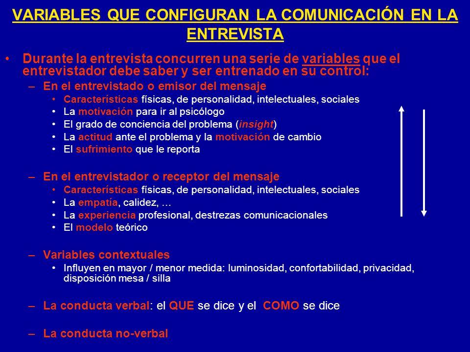 VARIABLES QUE CONFIGURAN LA COMUNICACIÓN EN LA ENTREVISTA