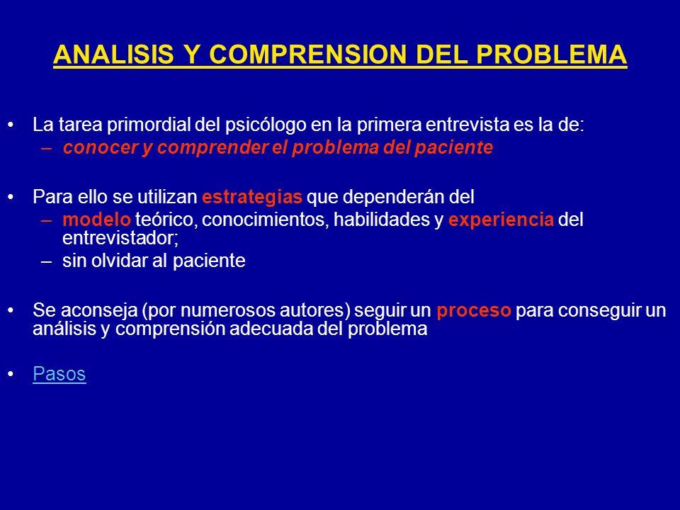 ANALISIS Y COMPRENSION DEL PROBLEMA