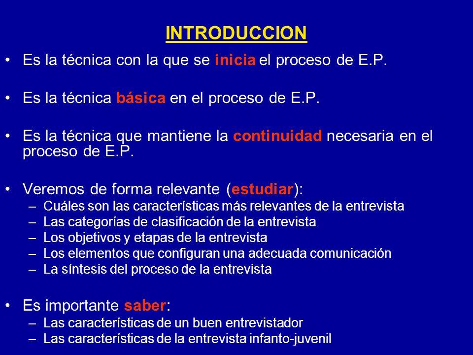 INTRODUCCION Es la técnica con la que se inicia el proceso de E.P.