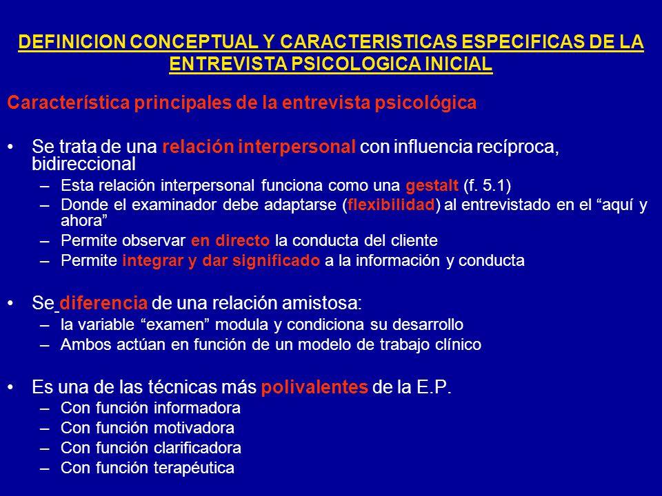 Característica principales de la entrevista psicológica