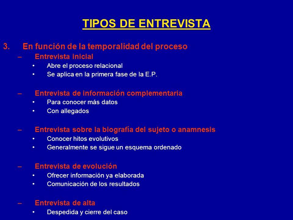 TIPOS DE ENTREVISTA En función de la temporalidad del proceso
