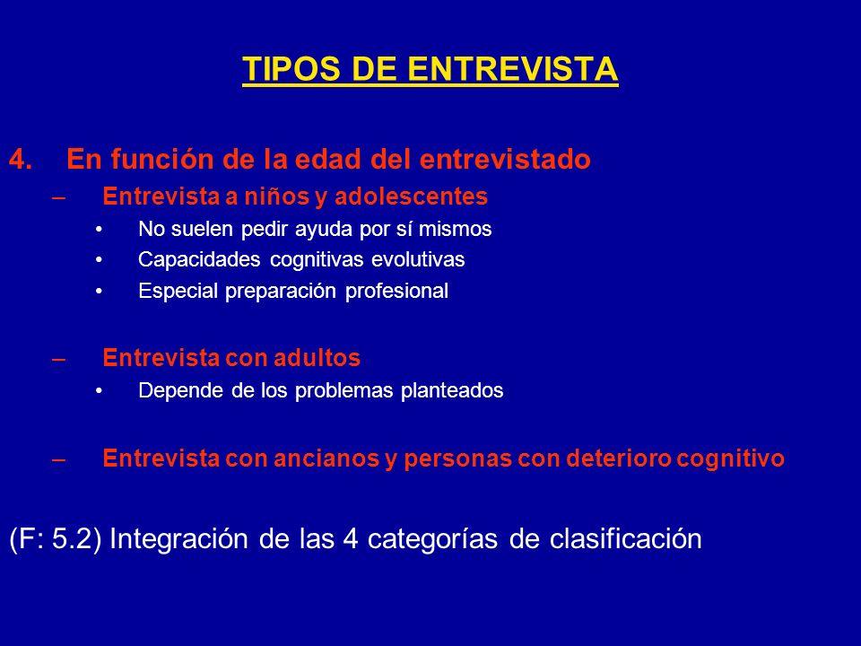 TIPOS DE ENTREVISTA En función de la edad del entrevistado