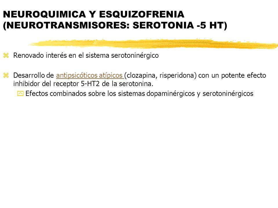 NEUROQUIMICA Y ESQUIZOFRENIA (NEUROTRANSMISORES: SEROTONIA -5 HT)