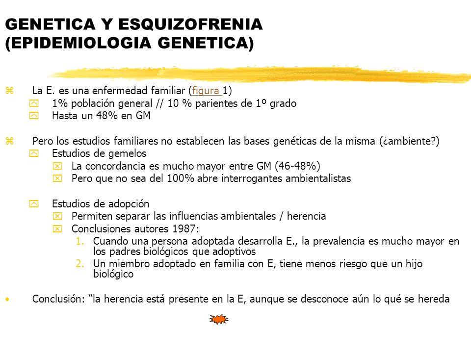 GENETICA Y ESQUIZOFRENIA (EPIDEMIOLOGIA GENETICA)