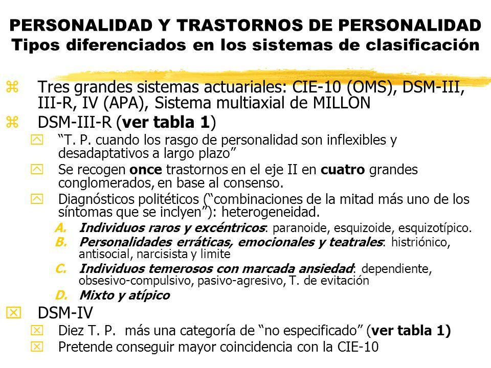 PERSONALIDAD Y TRASTORNOS DE PERSONALIDAD Tipos diferenciados en los sistemas de clasificación