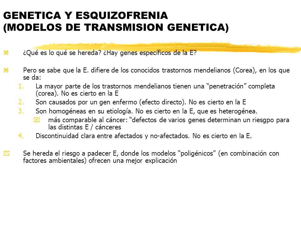 GENETICA Y ESQUIZOFRENIA (MODELOS DE TRANSMISION GENETICA)