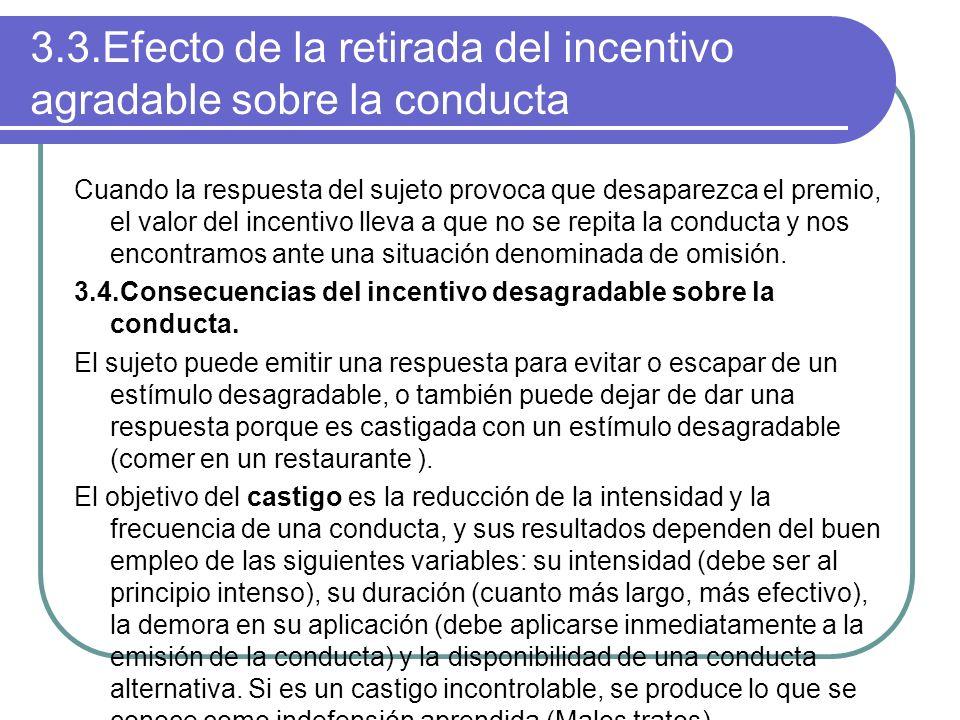 3.3.Efecto de la retirada del incentivo agradable sobre la conducta