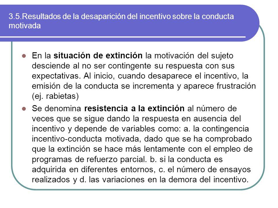 3.5.Resultados de la desaparición del incentivo sobre la conducta motivada