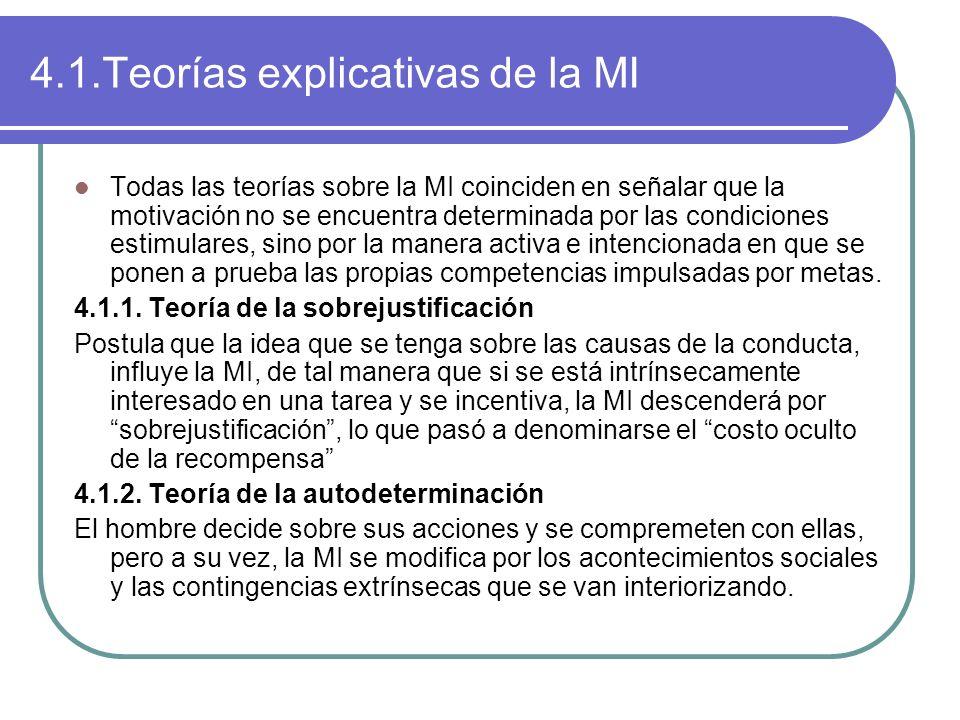 4.1.Teorías explicativas de la MI