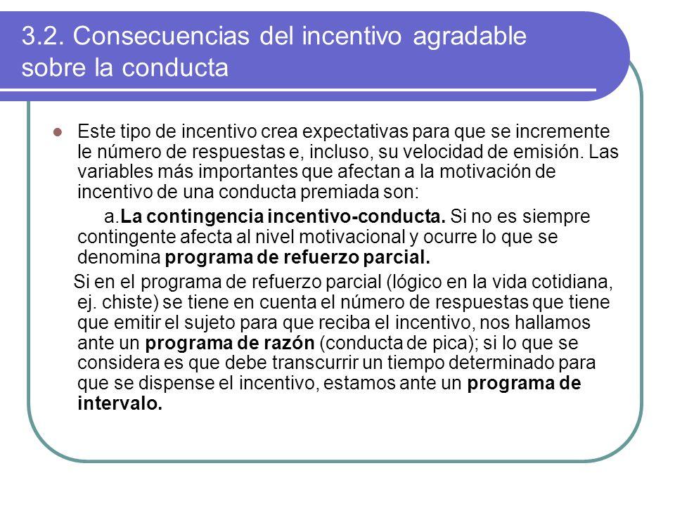 3.2. Consecuencias del incentivo agradable sobre la conducta
