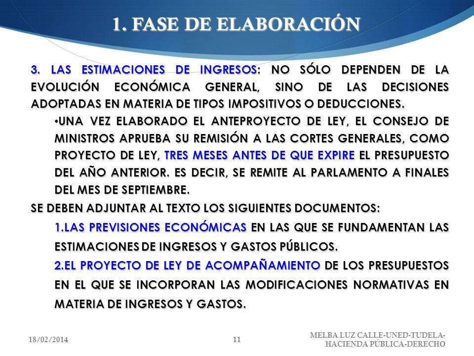 1. FASE DE ELABORACIÓN