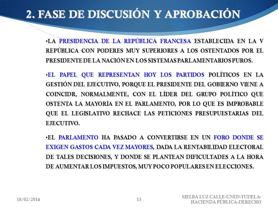 2. FASE DE DISCUSIÓN Y APROBACIÓN