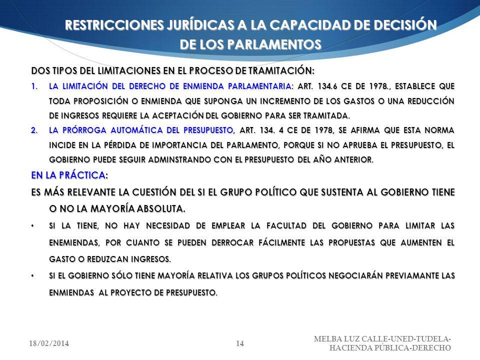 RESTRICCIONES JURÍDICAS A LA CAPACIDAD DE DECISIÓN DE LOS PARLAMENTOS