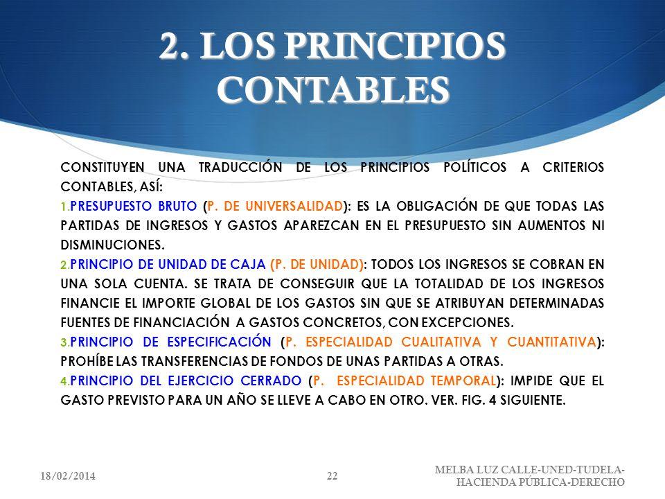 2. LOS PRINCIPIOS CONTABLES