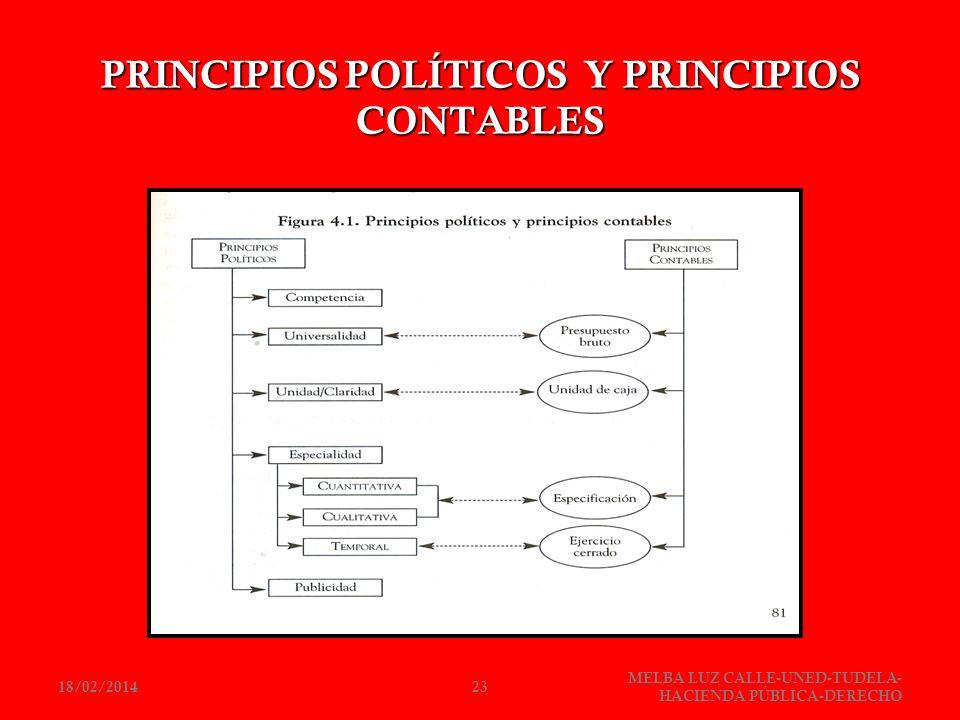 PRINCIPIOS POLÍTICOS Y PRINCIPIOS CONTABLES