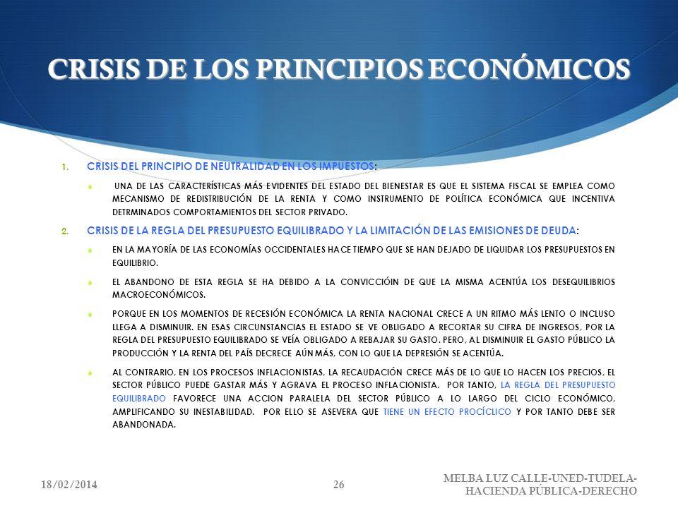 CRISIS DE LOS PRINCIPIOS ECONÓMICOS