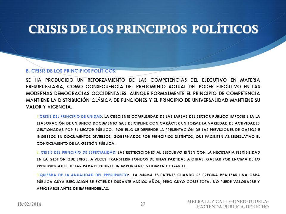 CRISIS DE LOS PRINCIPIOS POLÍTICOS