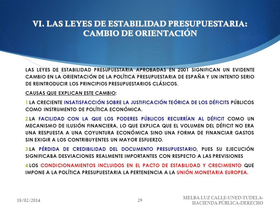 VI. LAS LEYES DE ESTABILIDAD PRESUPUESTARIA: CAMBIO DE ORIENTACIÓN