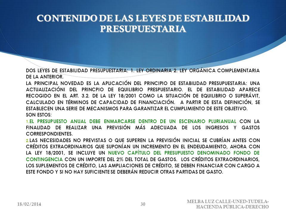 CONTENIDO DE LAS LEYES DE ESTABILIDAD PRESUPUESTARIA