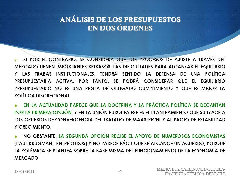 ANÁLISIS DE LOS PRESUPUESTOS EN DOS ÓRDENES