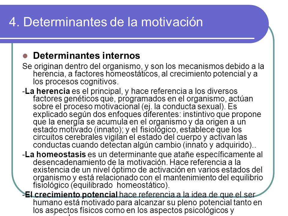4. Determinantes de la motivación