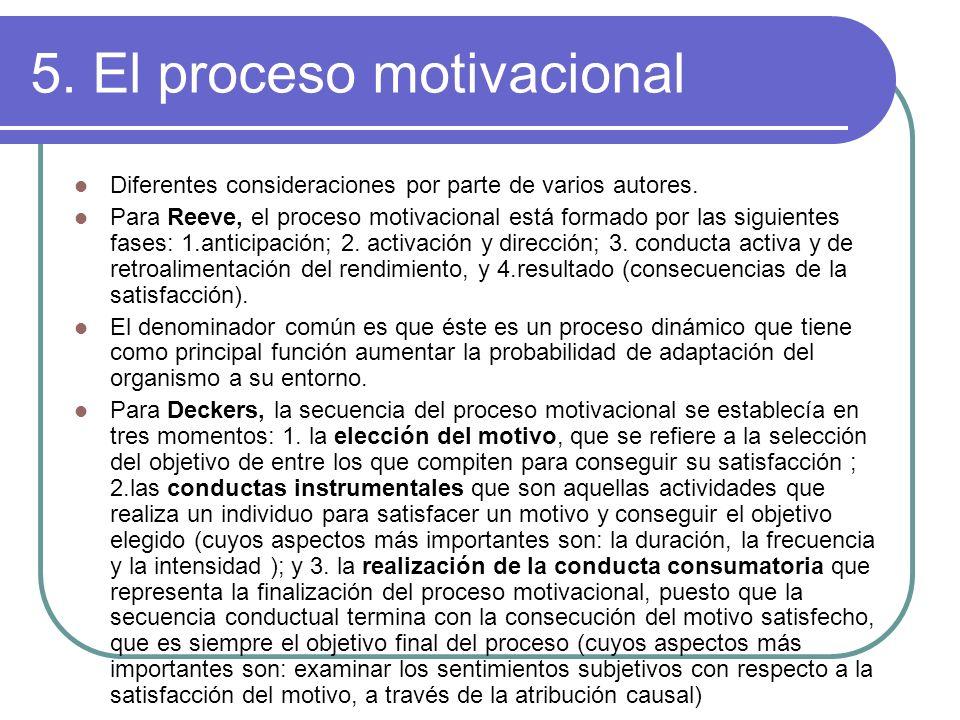 5. El proceso motivacional