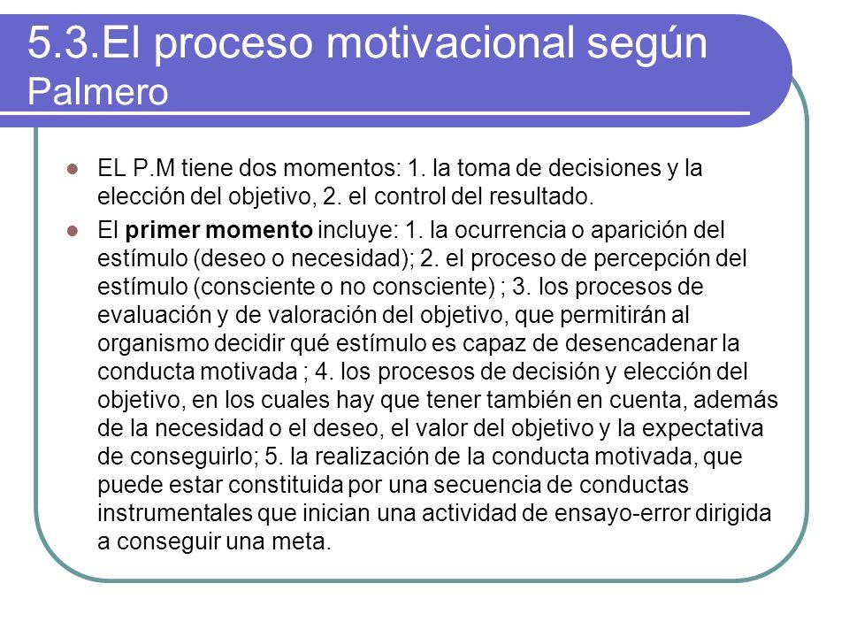 5.3.El proceso motivacional según Palmero
