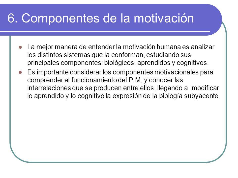 6. Componentes de la motivación
