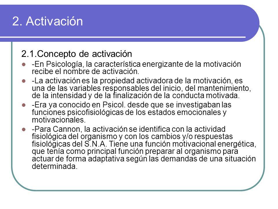 2. Activación 2.1.Concepto de activación