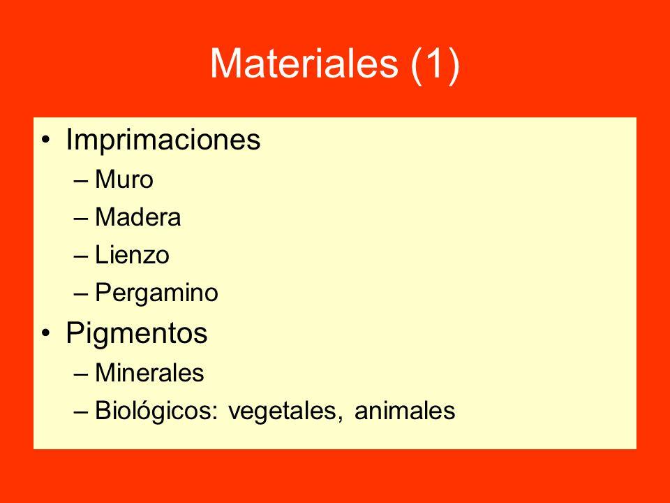 Materiales (1) Imprimaciones Pigmentos Muro Madera Lienzo Pergamino